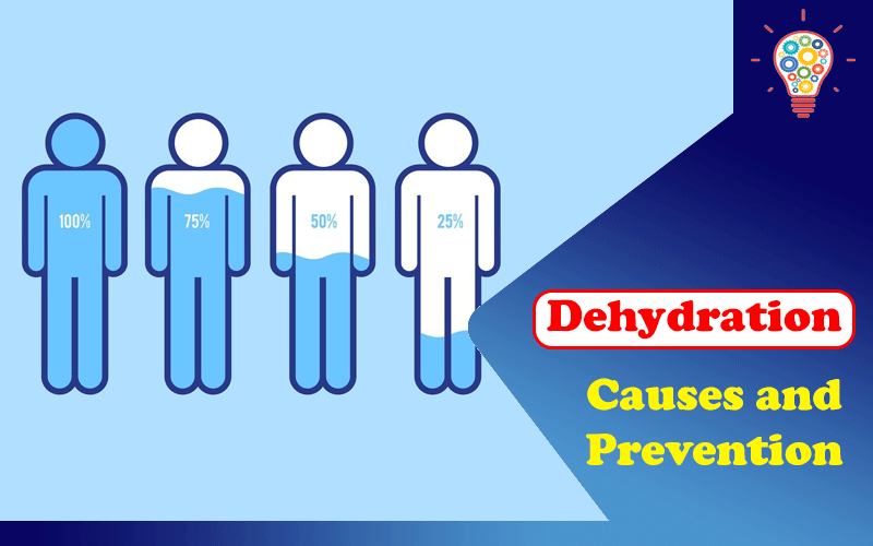 Dehydration: Causes and Prevention