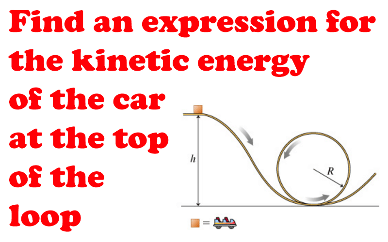 Find an expression for the kinetic energy of the car at the top of the loop